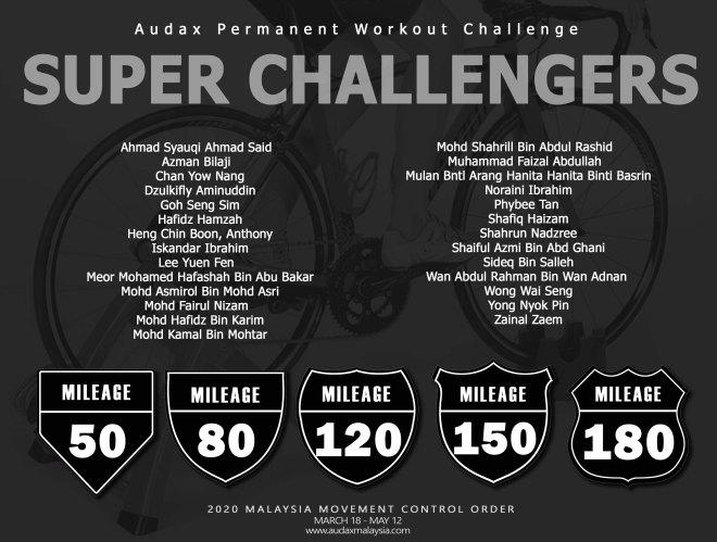 SUPER CHALLENGER